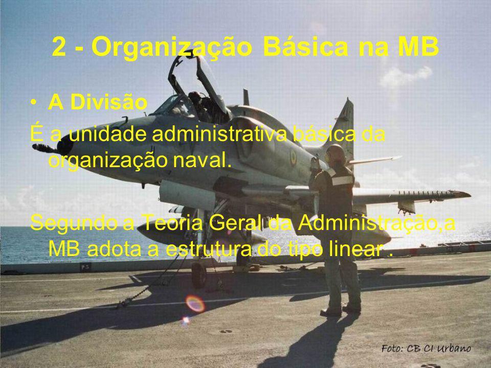 2 - Organização Básica na MB A Divisão É a unidade administrativa básica da organização naval. Segundo a Teoria Geral da Administração,a MB adota a es