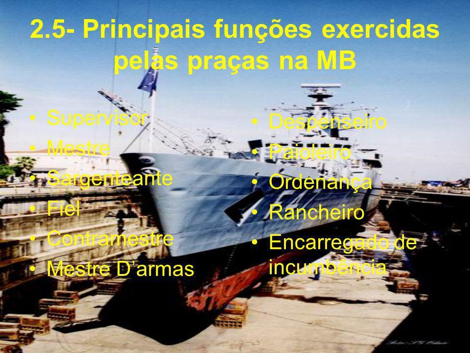 2.5- Principais funções exercidas pelas praças na MB Supervisor Mestre Sargenteante Fiel Contramestre Mestre Darmas Despenseiro Paioleiro Ordenança Ra