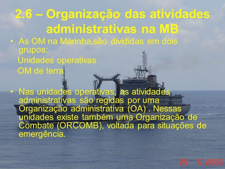 2.6 – Organização das atividades administrativas na MB As OM na Marinha,são divididas em dois grupos: Unidades operativas OM de terra Nas unidades ope