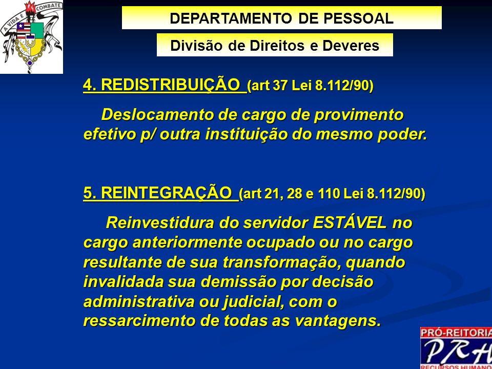 4. REDISTRIBUIÇÃO (art 37 Lei 8.112/90) Deslocamento de cargo de provimento efetivo p/ outra instituição do mesmo poder. Deslocamento de cargo de prov