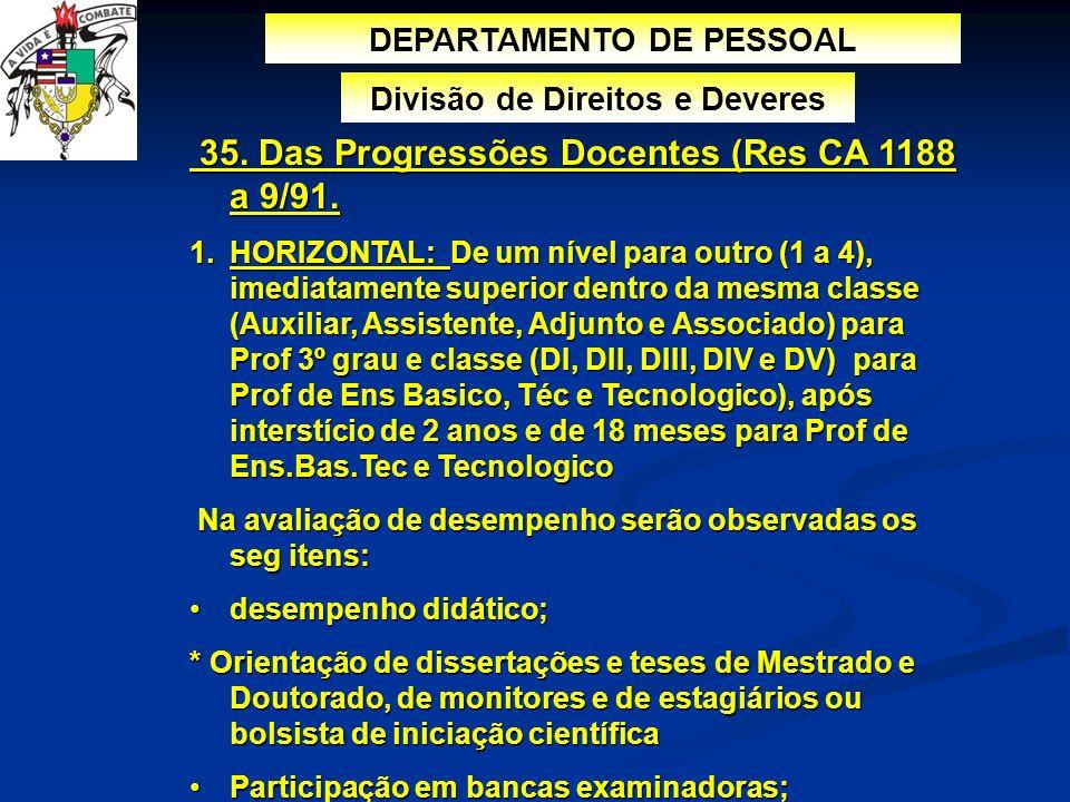 DEPARTAMENTO DE PESSOAL Divisão de Direitos e Deveres 35. Das Progressões Docentes (Res CA 1188 a 9/91. 35. Das Progressões Docentes (Res CA 1188 a 9/