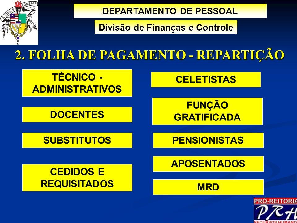 2. FOLHA DE PAGAMENTO - REPARTIÇÃO TÉCNICO - ADMINISTRATIVOS DOCENTES SUBSTITUTOS MRD CEDIDOS E REQUISITADOS CELETISTAS FUNÇÃO GRATIFICADA PENSIONISTA