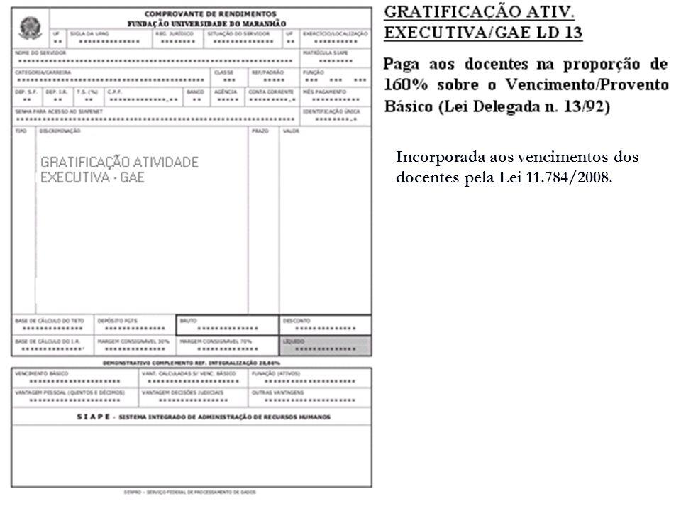 Incorporada aos vencimentos dos docentes pela Lei 11.784/2008.
