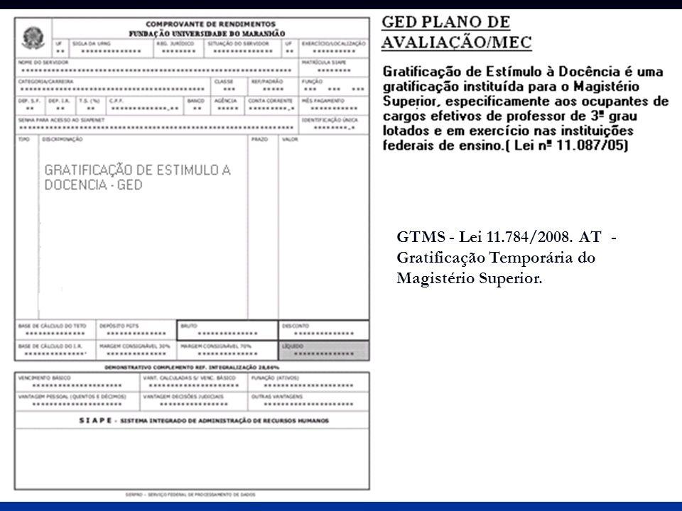 GTMS - Lei 11.784/2008. AT - Gratificação Temporária do Magistério Superior.