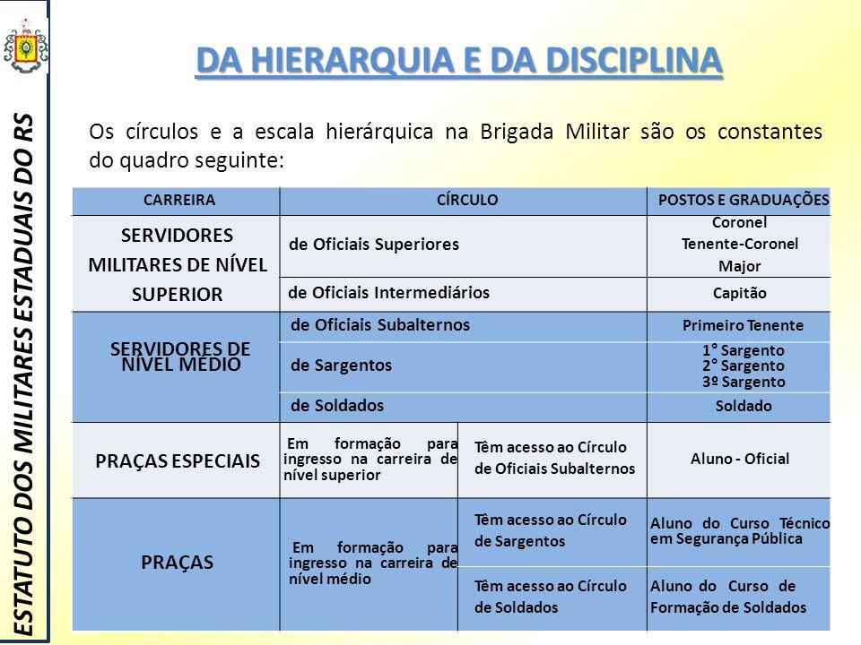 Os círculos e a escala hierárquica na Brigada Militar são os constantes do quadro seguinte: CARREIRACÍRCULOPOSTOS E GRADUAÇÕES SERVIDORES MILITARES DE