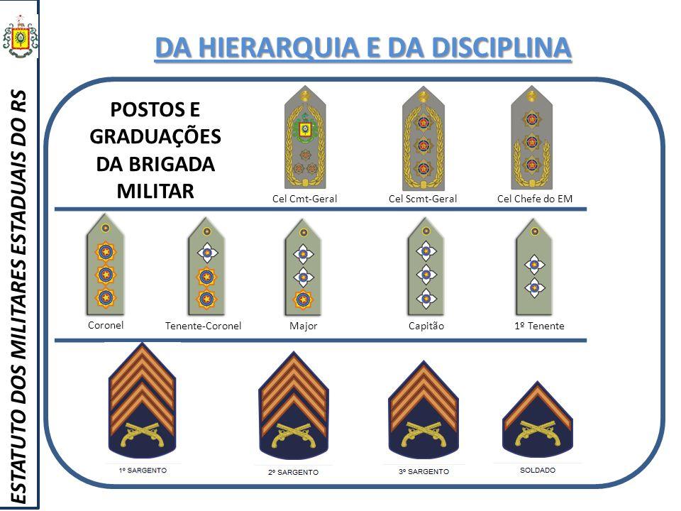 POSTO - é o grau hierárquico do Oficial.GRADUAÇÃO - é o grau hierárquico da Praça.