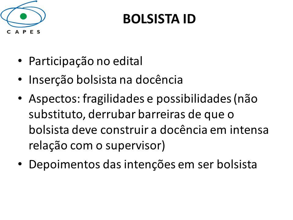 BOLSISTA ID Participação no edital Inserção bolsista na docência Aspectos: fragilidades e possibilidades (não substituto, derrubar barreiras de que o