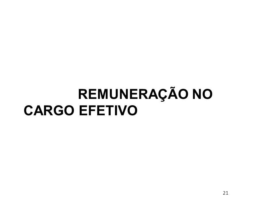 REMUNERAÇÃO NO CARGO EFETIVO 21