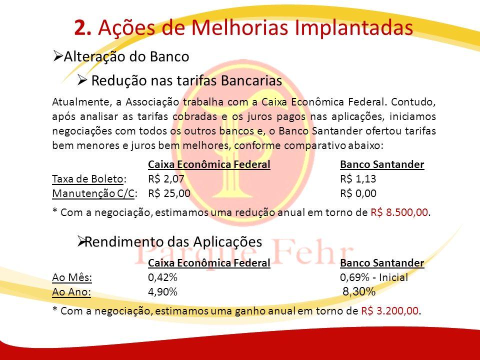 2. Ações de Melhorias Implantadas Alteração do Banco Redução nas tarifas Bancarias Atualmente, a Associação trabalha com a Caixa Econômica Federal. Co