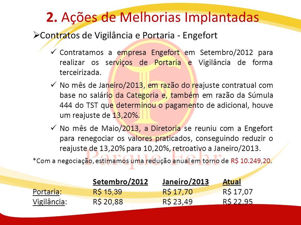 2. Ações de Melhorias Implantadas Contratos de Vigilância e Portaria - Engefort Contratamos a empresa Engefort em Setembro/2012 para realizar os servi