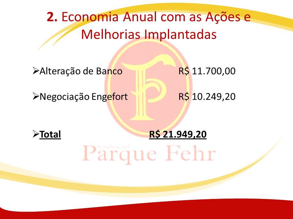 2. Economia Anual com as Ações e Melhorias Implantadas Alteração de BancoR$ 11.700,00 Negociação EngefortR$ 10.249,20 TotalR$ 21.949,20