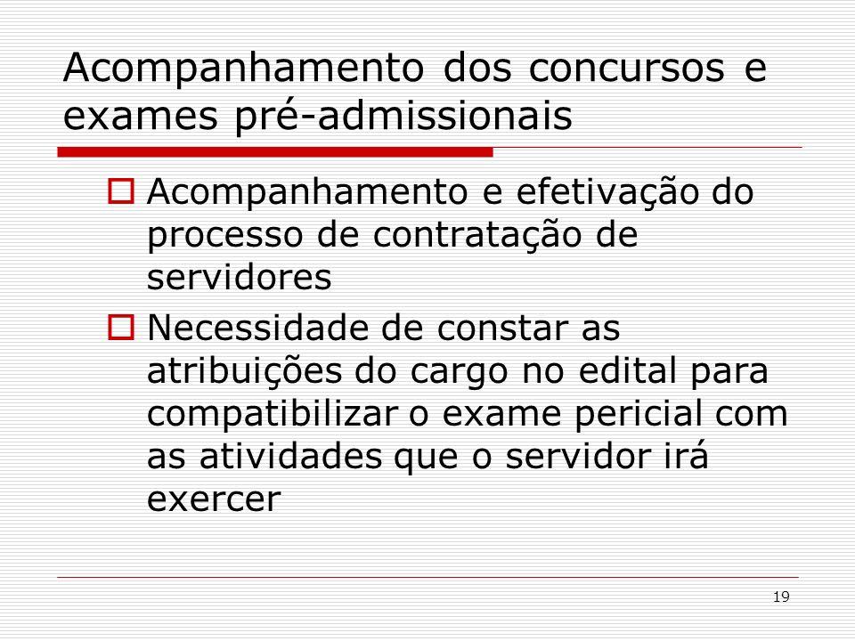 19 Acompanhamento dos concursos e exames pré-admissionais Acompanhamento e efetivação do processo de contratação de servidores Necessidade de constar