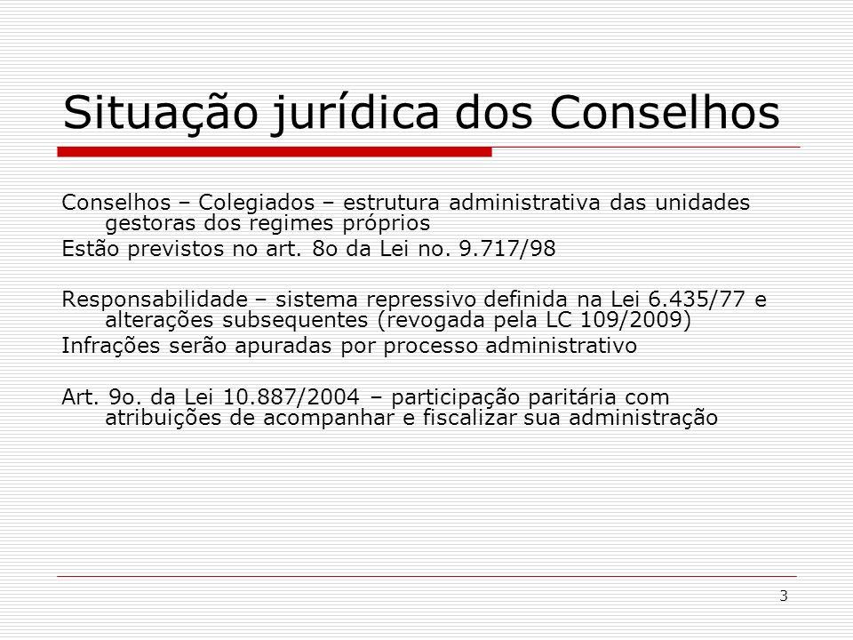 3 Situação jurídica dos Conselhos Conselhos – Colegiados – estrutura administrativa das unidades gestoras dos regimes próprios Estão previstos no art.