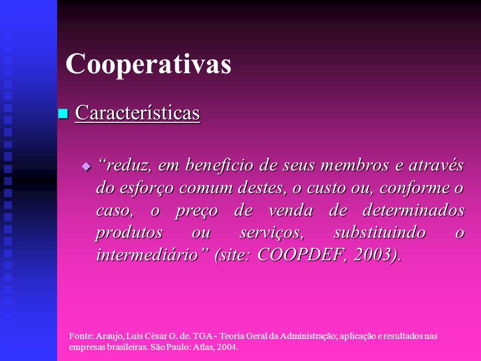 Fonte: Araujo, Luis César G. de. TGA - Teoria Geral da Administração; aplicação e resultados nas empresas brasileiras. São Paulo: Atlas, 2004. Coopera