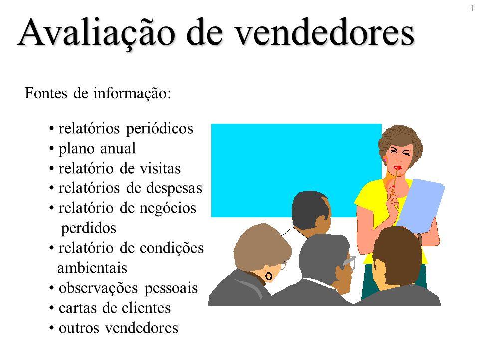 1 Avaliação de vendedores Fontes de informação: relatórios periódicos plano anual relatório de visitas relatórios de despesas relatório de negócios pe