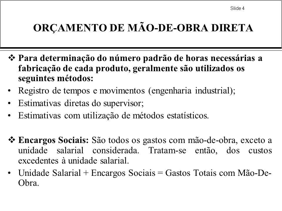 Slide 5 ORÇAMENTO DE MÃO-DE-OBRA DIRETA Os Encargos Sociais podem ser classificados em quatro grupos: Grupo A: Recaem sobre o total da folha de pagamento e incidem sobre o Grupo B.