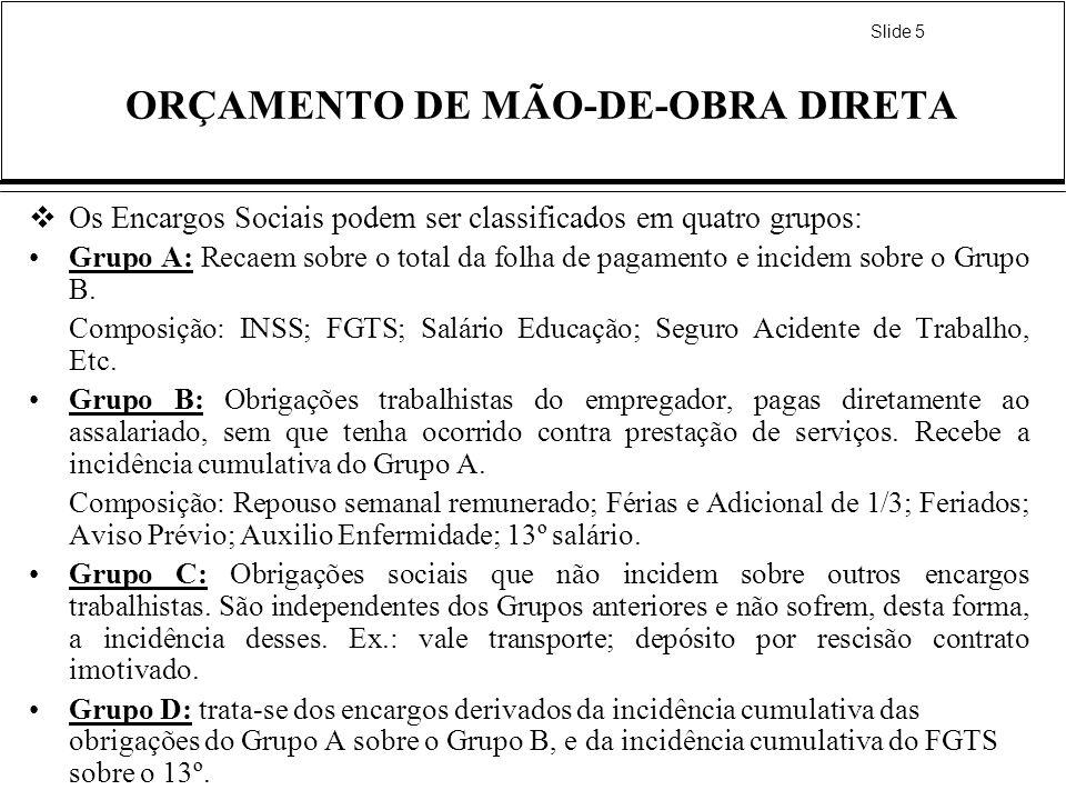 Slide 5 ORÇAMENTO DE MÃO-DE-OBRA DIRETA Os Encargos Sociais podem ser classificados em quatro grupos: Grupo A: Recaem sobre o total da folha de pagame