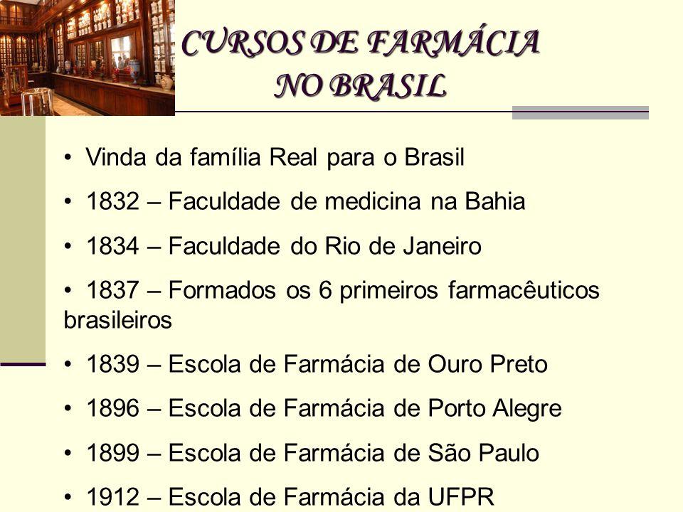 CURSOS DE FARMÁCIA NO BRASIL Vinda da família Real para o Brasil 1832 – Faculdade de medicina na Bahia 1834 – Faculdade do Rio de Janeiro 1837 – Forma