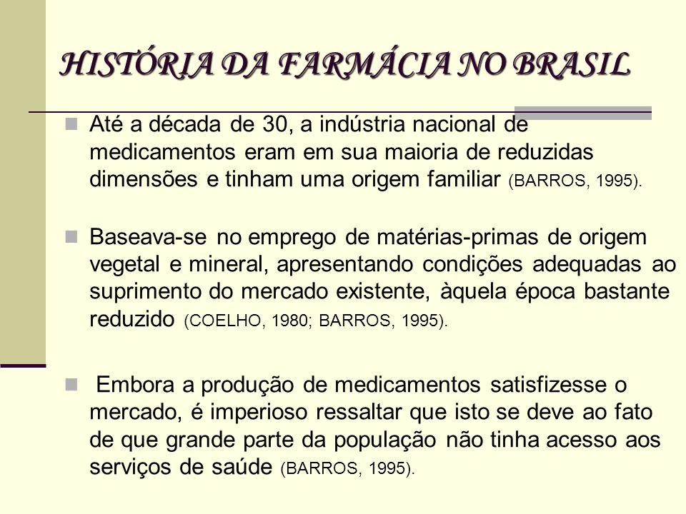 Até a década de 30, a indústria nacional de medicamentos eram em sua maioria de reduzidas dimensões e tinham uma origem familiar (BARROS, 1995). Basea