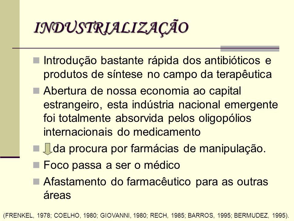 INDUSTRIALIZAÇÃO Introdução bastante rápida dos antibióticos e produtos de síntese no campo da terapêutica Abertura de nossa economia ao capital estra