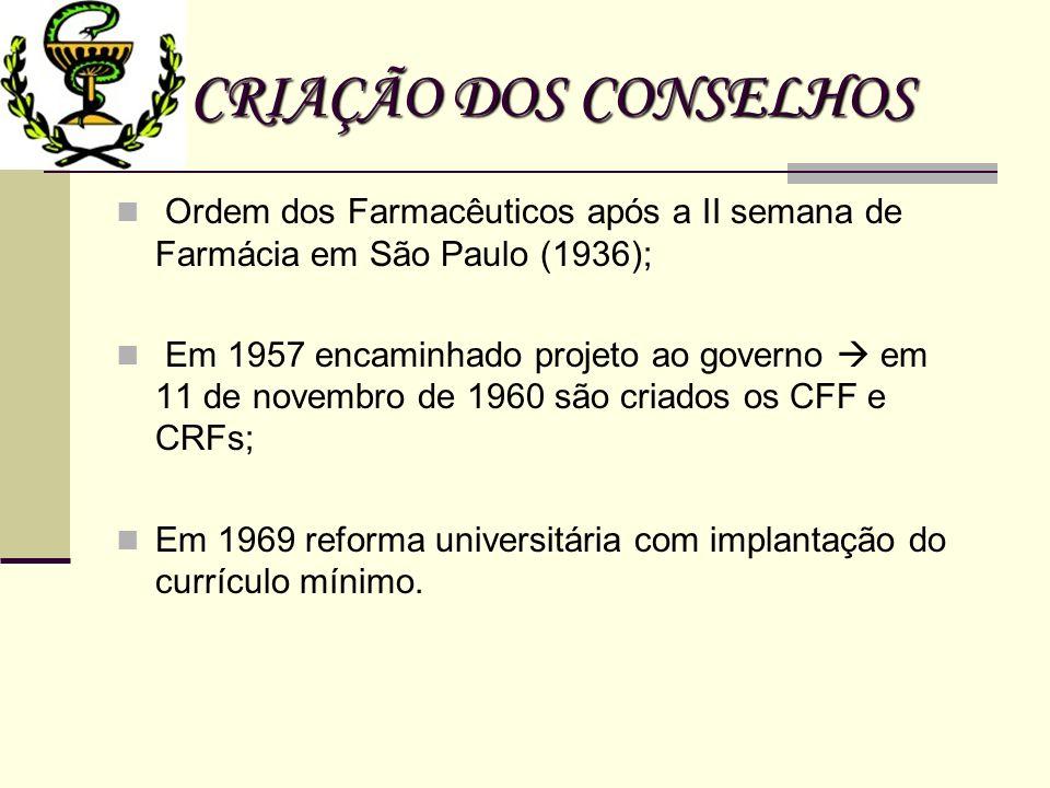 CRIAÇÃO DOS CONSELHOS Ordem dos Farmacêuticos após a II semana de Farmácia em São Paulo (1936); Em 1957 encaminhado projeto ao governo em 11 de novemb