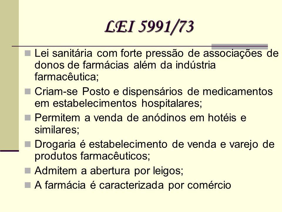 LEI 5991/73 Lei sanitária com forte pressão de associações de donos de farmácias além da indústria farmacêutica; Criam-se Posto e dispensários de medi