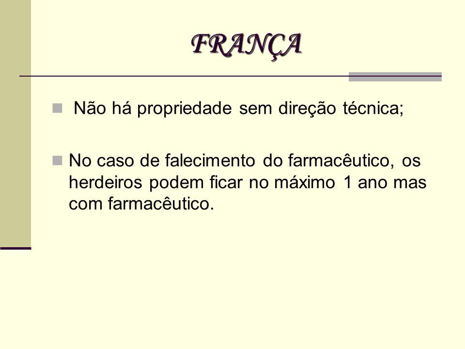 FRANÇA Não há propriedade sem direção técnica; No caso de falecimento do farmacêutico, os herdeiros podem ficar no máximo 1 ano mas com farmacêutico.