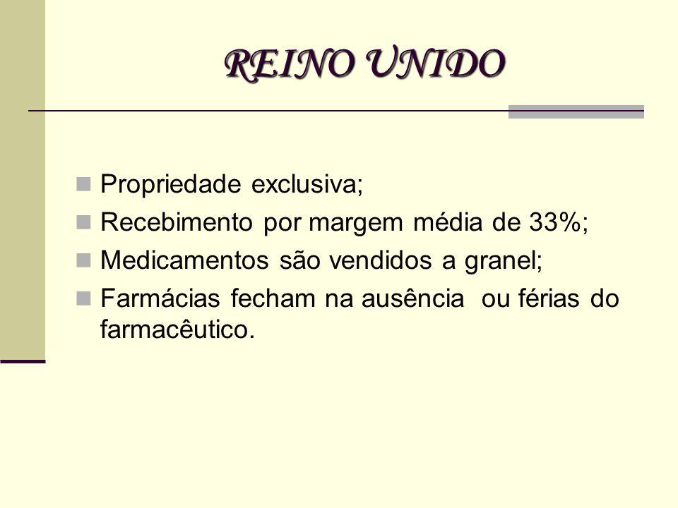REINO UNIDO REINO UNIDO Propriedade exclusiva; Recebimento por margem média de 33%; Medicamentos são vendidos a granel; Farmácias fecham na ausência o