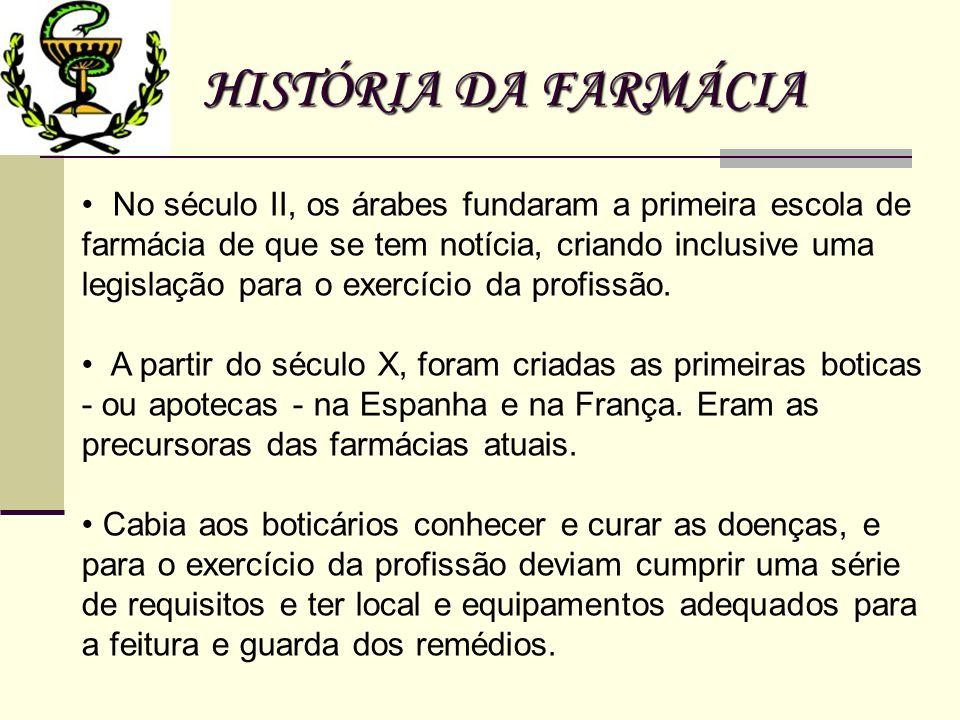 CRIAÇÃO DOS CONSELHOS Ordem dos Farmacêuticos após a II semana de Farmácia em São Paulo (1936); Em 1957 encaminhado projeto ao governo em 11 de novembro de 1960 são criados os CFF e CRFs; Em 1969 reforma universitária com implantação do currículo mínimo.