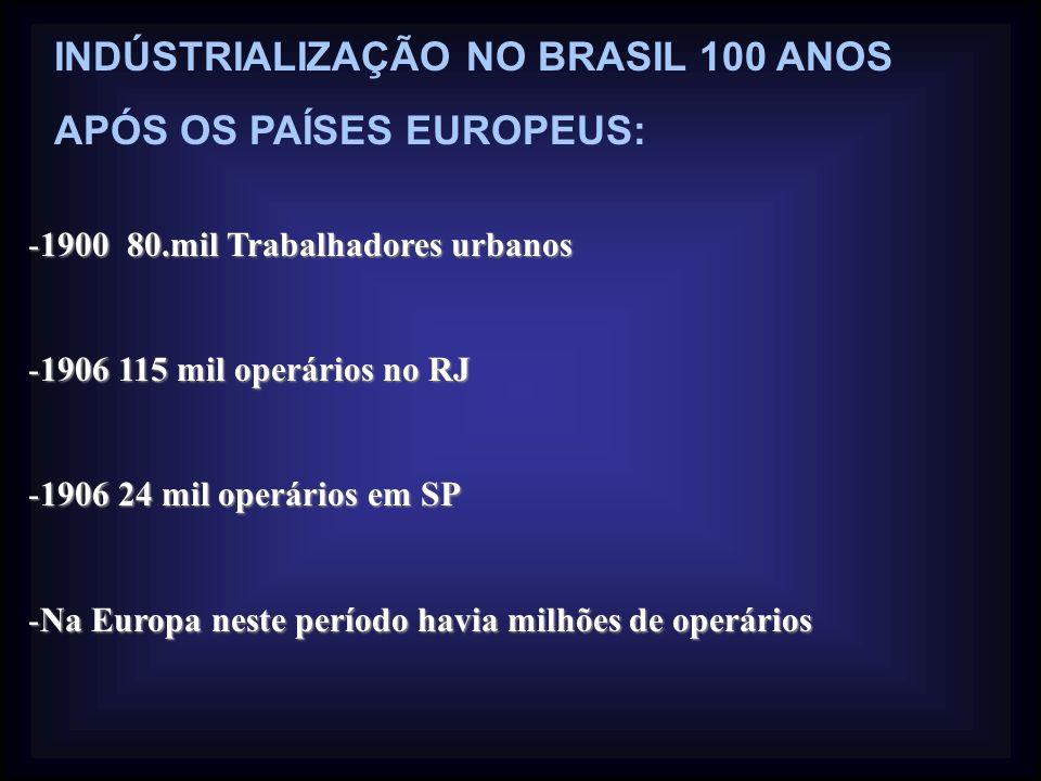 INDÚSTRIALIZAÇÃO NO BRASIL 100 ANOS APÓS OS PAÍSES EUROPEUS: -1900 80.mil Trabalhadores urbanos -1906 115 mil operários no RJ -1906 24 mil operários e