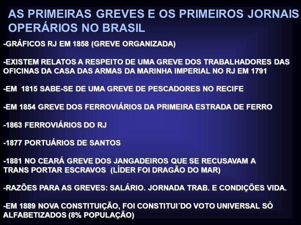AS PRIMEIRAS GREVES E OS PRIMEIROS JORNAIS OPERÁRIOS NO BRASIL -GRÁFICOS RJ EM 1858 (GREVE ORGANIZADA) -EXISTEM RELATOS A RESPEITO DE UMA GREVE DOS TR