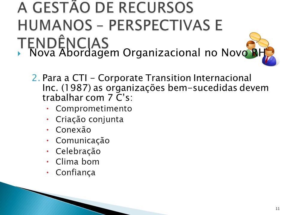 Nova Abordagem Organizacional no Novo RH 2.Para a CTI - Corporate Transition Internacional Inc.
