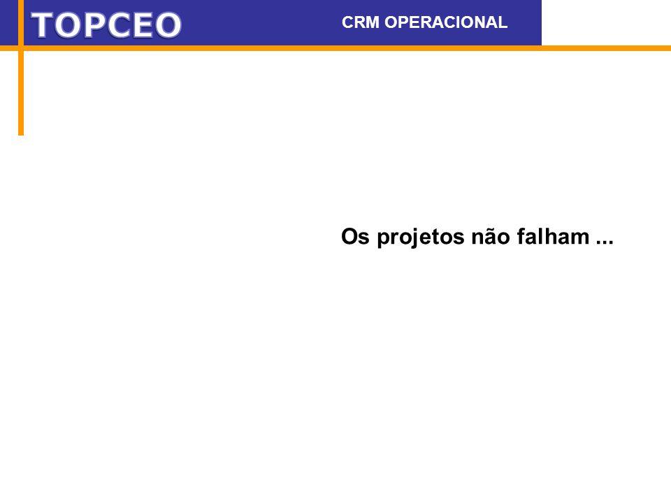 Os projetos não falham... CRM OPERACIONAL WWW.DEAK.COM.BR