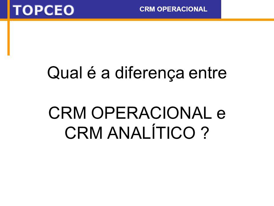 Qual é a diferença entre CRM OPERACIONAL e CRM ANALÍTICO ? CRM OPERACIONAL WWW.DEAK.COM.BR