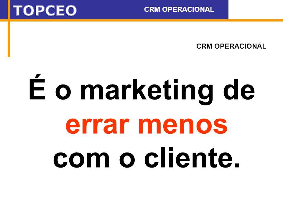 CRM OPERACIONAL É o marketing de errar menos com o cliente. CRM OPERACIONAL WWW.DEAK.COM.BR