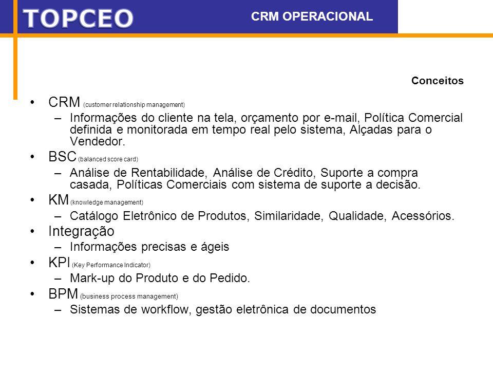 Conceitos CRM (customer relationship management) –Informações do cliente na tela, orçamento por e-mail, Política Comercial definida e monitorada em te