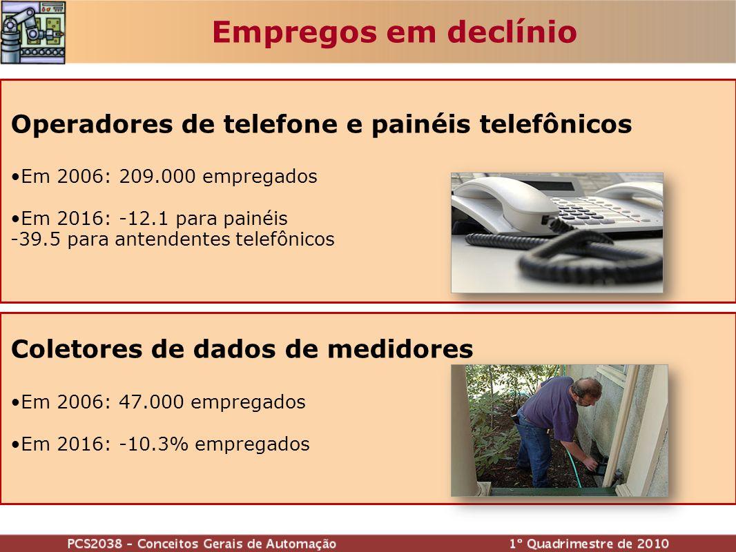 Operadores de telefone e painéis telefônicos Em 2006: 209.000 empregados Em 2016: -12.1 para painéis -39.5 para antendentes telefônicos Coletores de dados de medidores Em 2006: 47.000 empregados Em 2016: -10.3% empregados Empregos em declínio