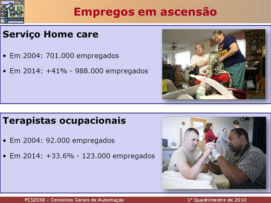 Serviço Home care Em 2004: 701.000 empregados Em 2014: +41% - 988.000 empregados Terapistas ocupacionais Em 2004: 92.000 empregados Em 2014: +33.6% - 123.000 empregados Empregos em ascensão