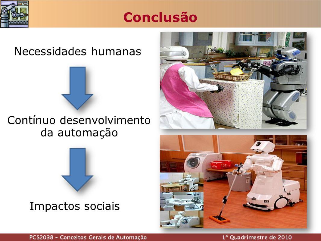 Necessidades humanas Conclusão Contínuo desenvolvimento da automação Impactos sociais