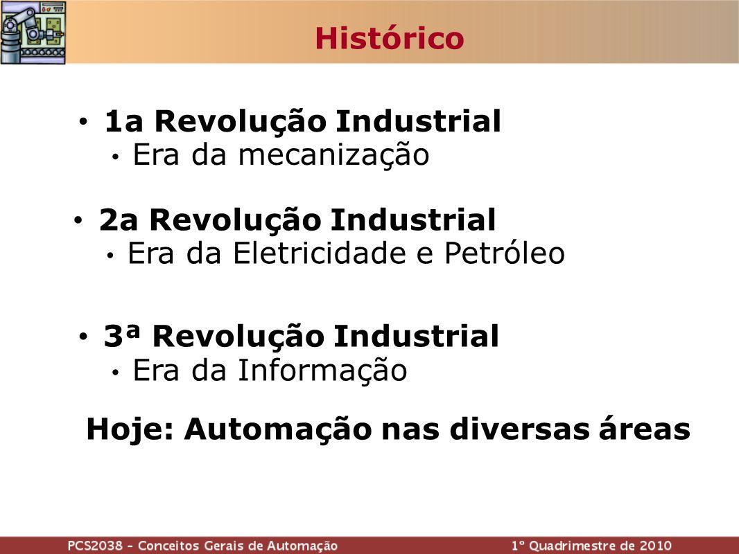 Histórico 2a Revolução Industrial Era da Eletricidade e Petróleo 3ª Revolução Industrial Era da Informação Hoje: Automação nas diversas áreas 1a Revolução Industrial Era da mecanização