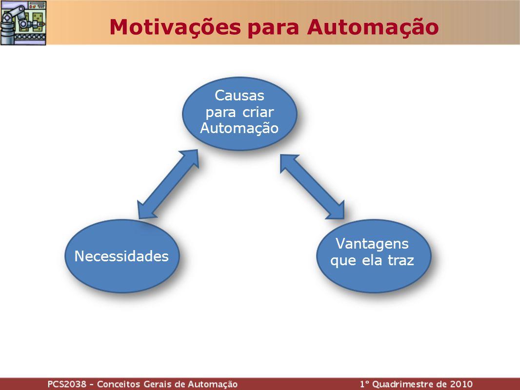 Motivações para Automação Causas para criar Automação Vantagens que ela traz Necessidades