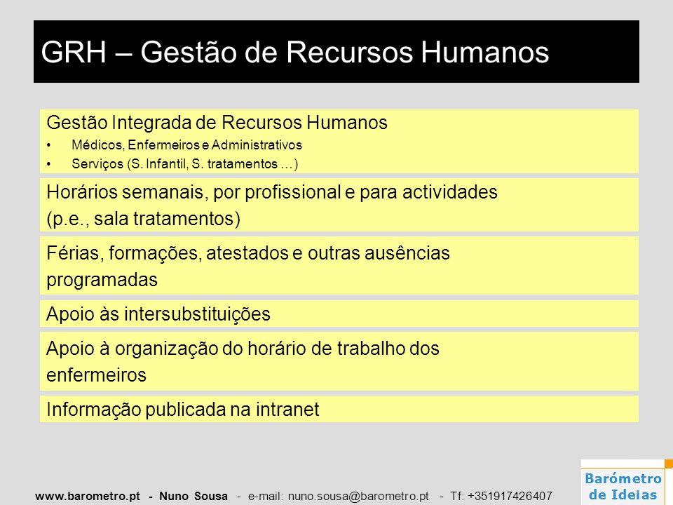www.barometro.pt - Nuno Sousa - e-mail: nuno.sousa@barometro.pt - Tf: +351917426407 GRH – Gestão de Recursos Humanos Gestão Integrada de Recursos Huma