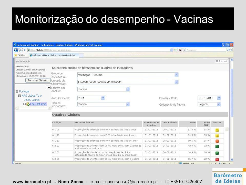 www.barometro.pt - Nuno Sousa - e-mail: nuno.sousa@barometro.pt - Tf: +351917426407 Monitorização do desempenho - Vacinas