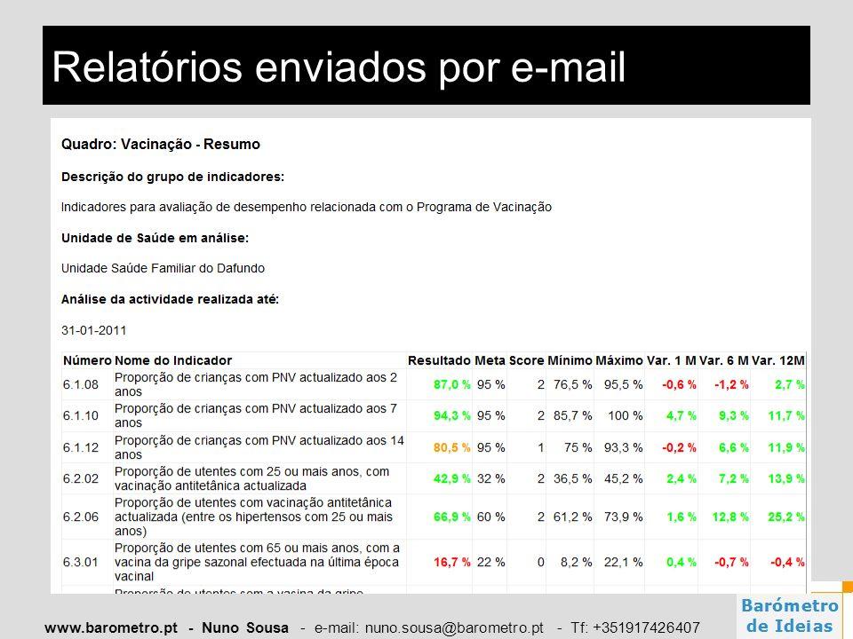 www.barometro.pt - Nuno Sousa - e-mail: nuno.sousa@barometro.pt - Tf: +351917426407 Relatórios enviados por e-mail