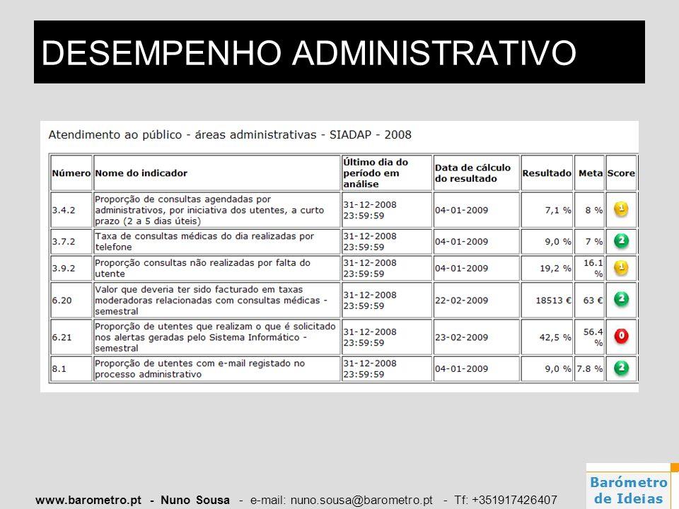 www.barometro.pt - Nuno Sousa - e-mail: nuno.sousa@barometro.pt - Tf: +351917426407 DESEMPENHO ADMINISTRATIVO