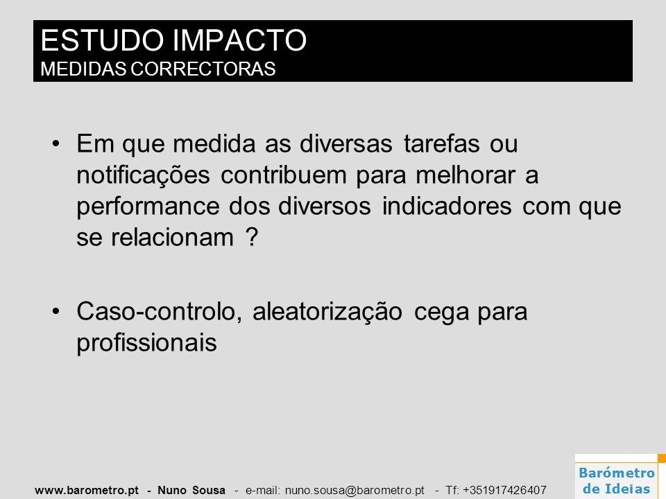 www.barometro.pt - Nuno Sousa - e-mail: nuno.sousa@barometro.pt - Tf: +351917426407 ESTUDO IMPACTO MEDIDAS CORRECTORAS Em que medida as diversas taref