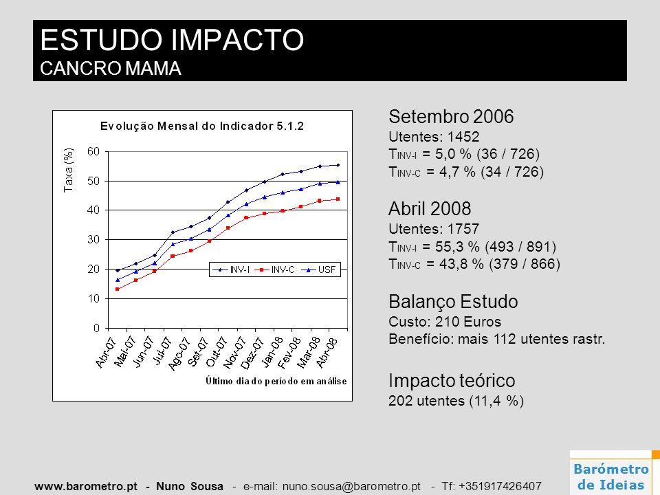 www.barometro.pt - Nuno Sousa - e-mail: nuno.sousa@barometro.pt - Tf: +351917426407 ESTUDO IMPACTO CANCRO MAMA Setembro 2006 Utentes: 1452 T INV-I = 5