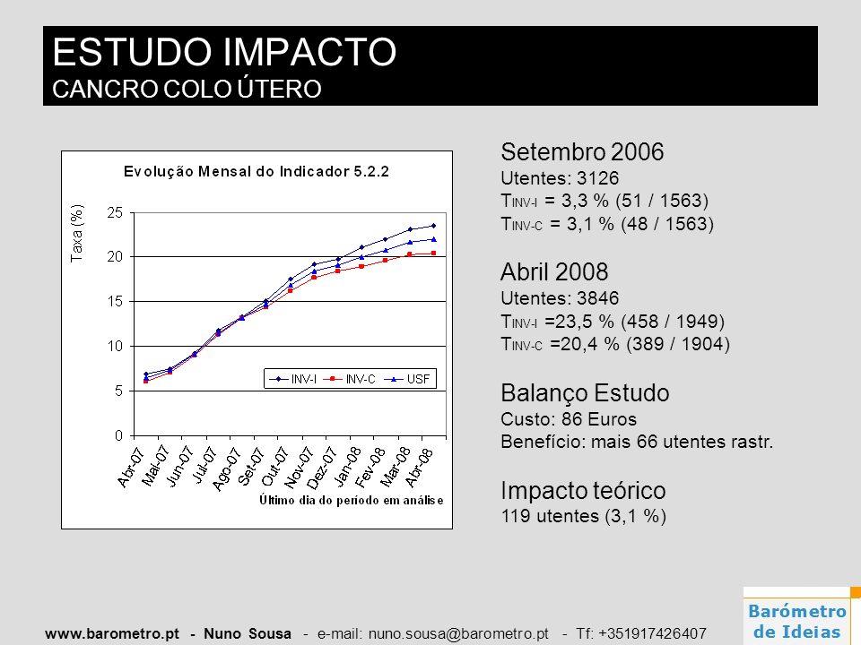 www.barometro.pt - Nuno Sousa - e-mail: nuno.sousa@barometro.pt - Tf: +351917426407 ESTUDO IMPACTO CANCRO COLO ÚTERO Setembro 2006 Utentes: 3126 T INV