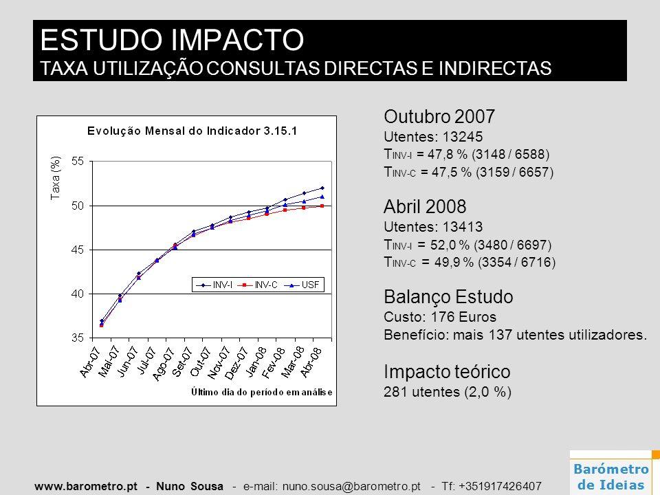 www.barometro.pt - Nuno Sousa - e-mail: nuno.sousa@barometro.pt - Tf: +351917426407 ESTUDO IMPACTO TAXA UTILIZAÇÃO CONSULTAS DIRECTAS E INDIRECTAS Out