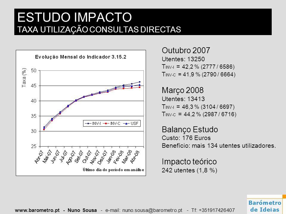 www.barometro.pt - Nuno Sousa - e-mail: nuno.sousa@barometro.pt - Tf: +351917426407 ESTUDO IMPACTO TAXA UTILIZAÇÃO CONSULTAS DIRECTAS Outubro 2007 Ute